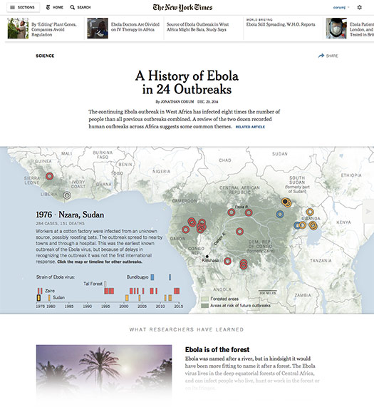 the history of ebola outbreaks How is the ebola virus spread how deadly is ebola learn about the ebola virus outbreak symptoms, treatment and transmission.